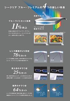 PC作業用レンズ
