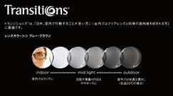 レンズの色が変わる調光レンズ